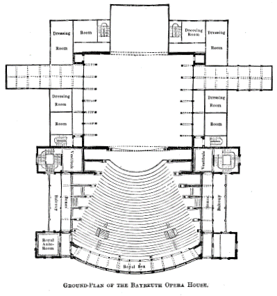 Pianta del Festspielhaus da Burlingame, Edward L., Art, Life, and Theories of Richard Wagner, New York, Henry Holt and Company, 1875 - Pubblico Dominio https://it.wikipedia.org/wiki/Festspielhaus_di_Bayreuth#/media/File:Bayreuth_plan.png